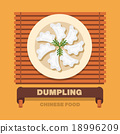 China's national dishes,Dumpling or Pierogi 18996209