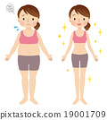 Diet Women Before After 19001709