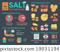 Salt infographic 19031194