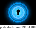 Abstract of digital and binary data protection 19104388