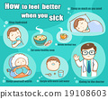 How to feel better when you sick vector 19108603