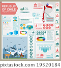 Chile infographics, statistical data, sights 19320184