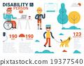 disability person concept 19377540