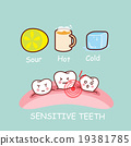 cartoon sensititive tooth 19381785
