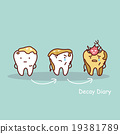 cute cartoon tooth cavity 19381789