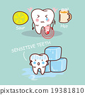 cartoon sensititive tooth 19381810