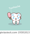 cartoon sensititive tooth 19381813