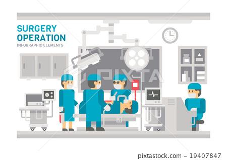 Flat design surgery operating room 19407847