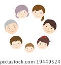 family face facial 19449524