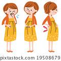 Pregnant, Female, pregnant 19508679