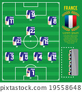 France Football Team Strategy Formation. 19558648
