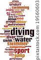 Diving word cloud 19560603