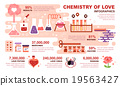 Chemistry of Love Infographics 19563427