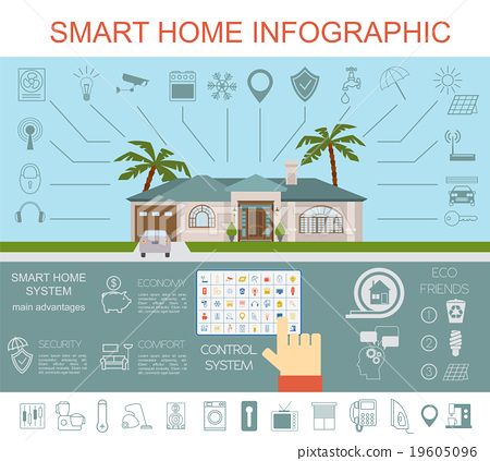 Smart House eco smart house concept infographic template stock illustration