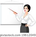 Presentation 19612049