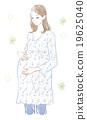 妊娠 怀孕 孕妇 19625040