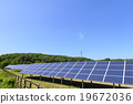 太阳能发电(兆瓦太阳能) 19672036