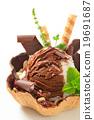 Ice cream sundae 19691687