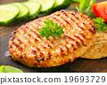 Minced meat patties 19693729