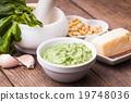 The Pesto sauce 19748036