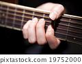樂譜 表現 吉他 19752000