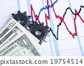 財政 金融 經濟 19754514