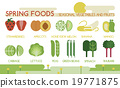Spring foods seasonal vegetables and fruits 19771875