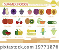 Summer foods seasonal vegetables and fruits 19771876