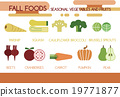 Fall foods seasonal vegetables and fruits 19771877
