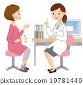 妊娠 怀孕 孕妇 19781449