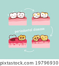 cartoon tooth periodontal disease 19796930