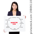 Asian businesswoman holding a poster presenting marketing plan c 19806110