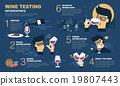 Wine tasting Infographic 19807443