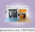 牙科 診所 機械和工具 19870908