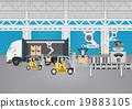 Manufacture 19883105