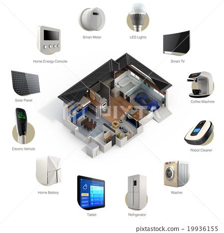聰明的家庭相關產品的Infographic圖像。包括標題字符。 19936155