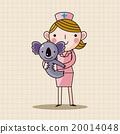 考拉 診所 照顧 20014048