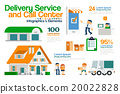 Vector Infographics Delivery Service & Call center 20022828