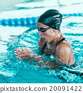 Breaststroke swimming 20091422