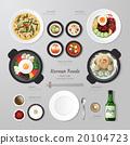 Infographic Korea foods business flat lay idea. 20104723