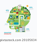 Infographic business man head shape template 20105634