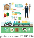 Organic Clean Foods Good Health Template Design  20105794