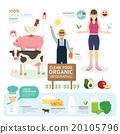 Organic Clean Foods Good Health Template Design 20105796