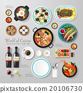 Infographic food business flat lay idea 20106730