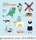 Netherland Flat Icons Design Travel Concept.Vector 20106892