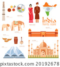 Country India travel vacation guide of goods 20192678