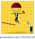 Business Idea series Risk Management concept 1 20204218
