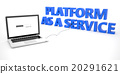 Platform as a Service 20291621