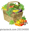 Vegetable Basket 20334000