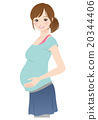 女性 在懷孕期間 妊娠 20344406